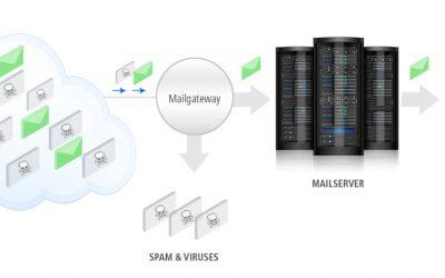 Produkterweiterung für Webhosting Kunden steht seit Heute zur Verfügung